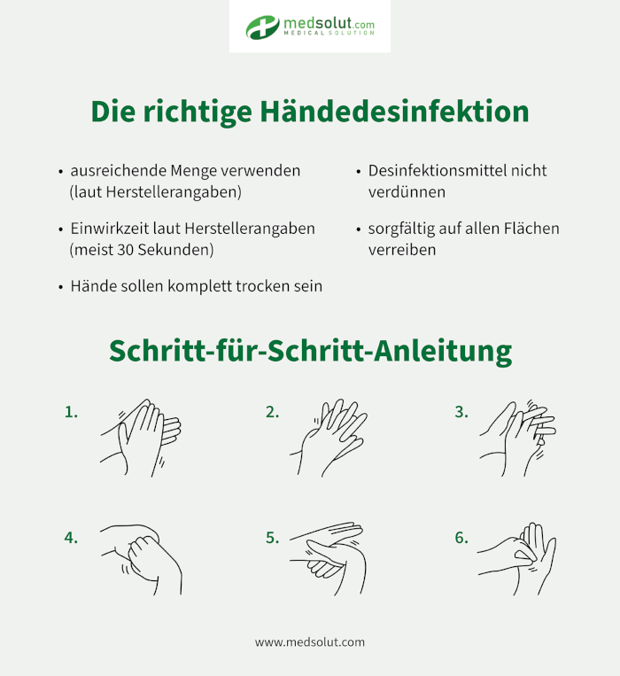 Instruction hand disinfection